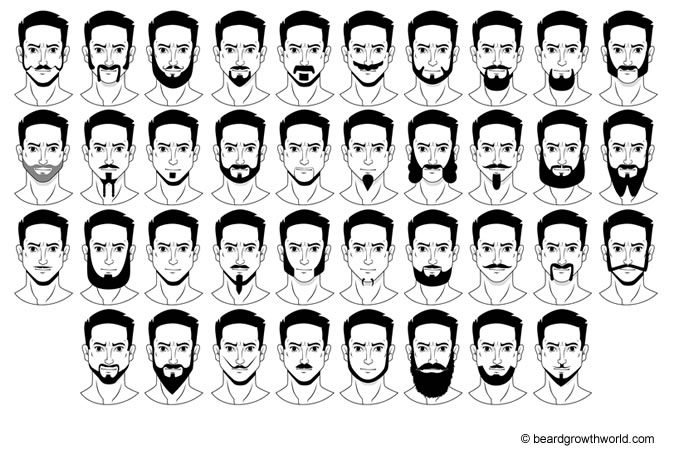 37 Best Beard Styles - Find Facial Hair Styles You Will Lo