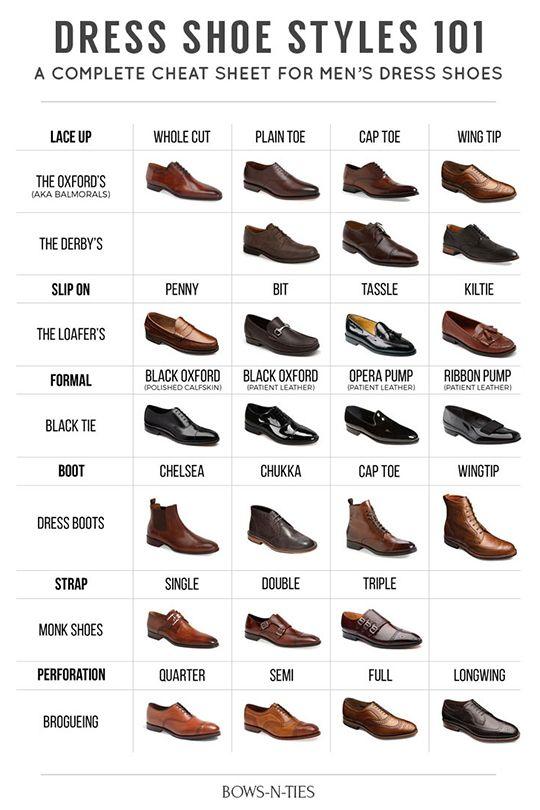 The Ultimate Men's Dress Shoe Guide | Mens dress shoes guide .