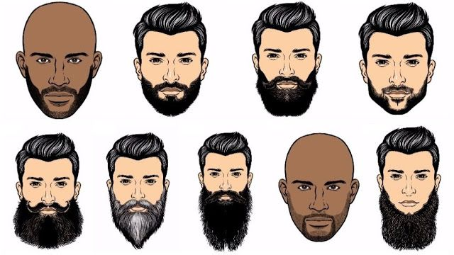 The Best Amish beards style for modern men-beardians.blogspot.com .