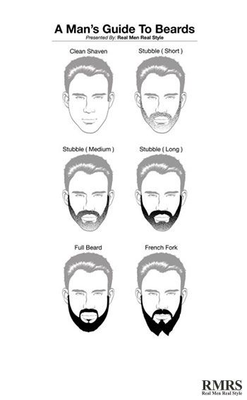 20 Beard Styles | An Overview of the Different Beards | A Guide to .